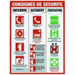 Panneau de consigne de sécurité